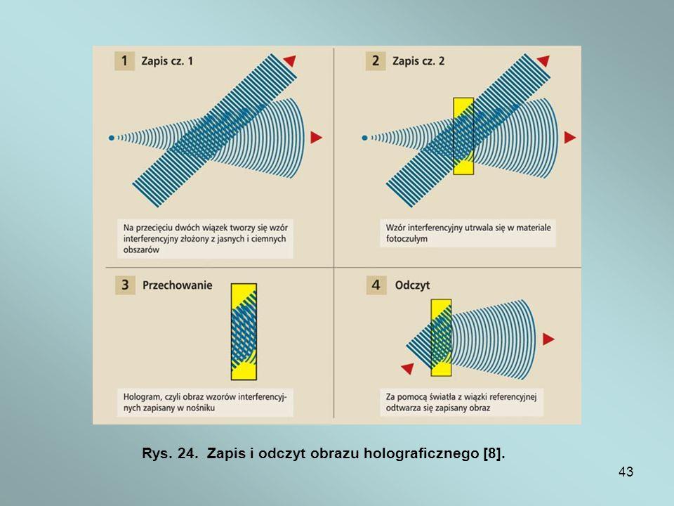 Rys. 24. Zapis i odczyt obrazu holograficznego [8].